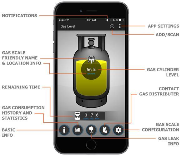 gas-scale-app