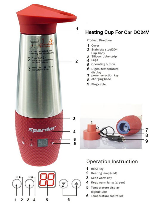 electric-car-kettle