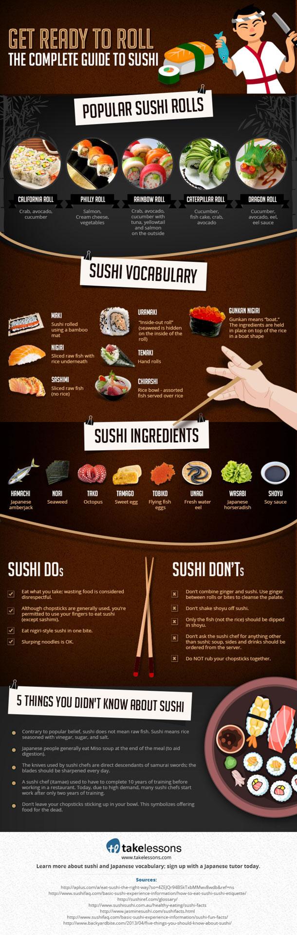 sushi-guide